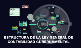 ESTRUCTURA DE LA LEY GENERAL DE CONTABILIDAD GUBERNAMENTAL