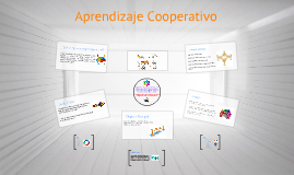 Copy of Aprendizaje Cooperativo
