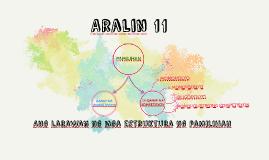 Copy of Ang Larawan ng mga estruktura ng pamilihan