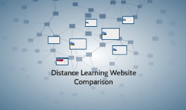Distance Learning Website Comparison