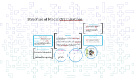 Structure of Media Organisations