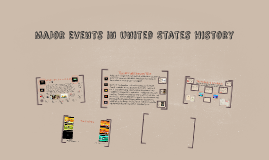 Major Events in United States History