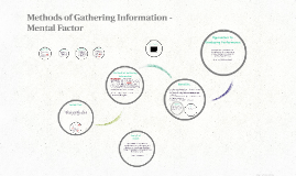 Copy of Copy of Methods of Gathering Information - Mental Factor