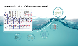 A Manual To Using The Periodic Table Of Elements