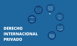 DERECHO INTERNACIONAL PRIVADO INTRODUCCIÓN