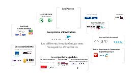 EcoSystème Innovants IdF