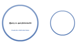 jQuery VS. querySelectorAll