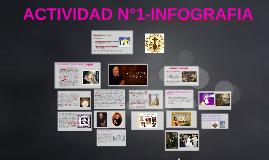 ACTIVIDAD N°1-INFOGRAFIA