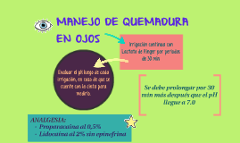 MANEJO DE QUEMADURA  EN OJOS