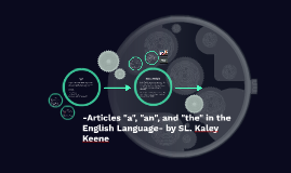 "-Articles ""a"", ""an"", and ""the"" in the English Language- by S"