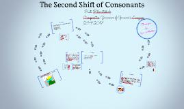 The Second Shift of Consonants