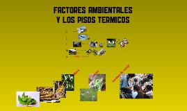 Copy of FACTORES DEL CLIMA Y LOS PISOS TERMICOS