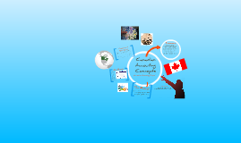 Canadian Accounting Principles!