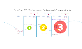 Copy of Performance, Culture, and Communication