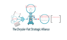 Copy of Copy of Chrysler-Fiat Strategic Alliance
