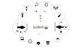 Copy of What is Kodesk?
