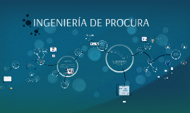 Copy of INGENIERÍA DE PROCURA