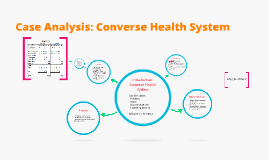 Case Analysis: Converse Health System