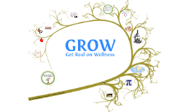 "Copy of ""GROW"" Get Real on Wellness"