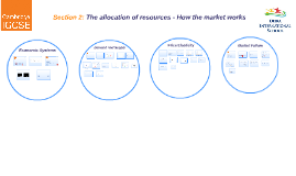 Section 2: The Allocation of resources - How the market work