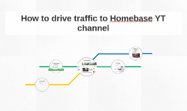 How to drive traffic to Homebase's YT channel