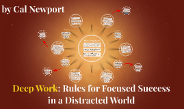 Deep Work: Strategies for Success in a Distracted World