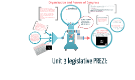 Week 6 Unit 3-The Organization and Powers of Congress