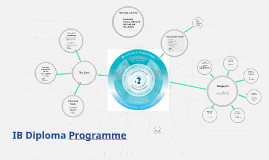 Copy of IB Diploma Programme