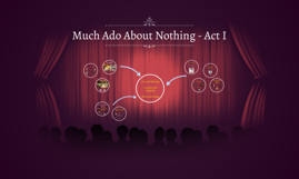 Much Ado About Nothing - Act I