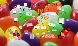 Linear Functions Mind Map