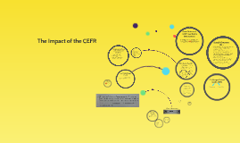 The Impact of the CEFR