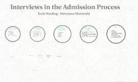 Interviews in the Admission Process