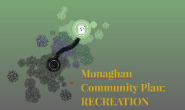 Monaghan Community Plan: RECREATION