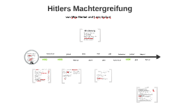 Copy of Hitlers Machtergreifung
