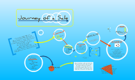 Copy of Journey of a Sale