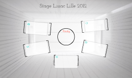 Stage Lissac Lille 2012