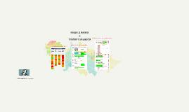 Iterative ledelse - Hoshin - Hankø