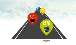 Wachstum durch Innovation Bosch ab 1946