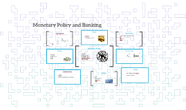 Monetary Policy and Banking