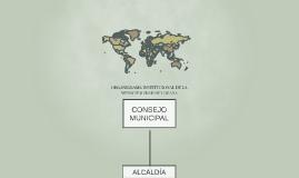 ORGANIGRAMA INSTITUCIONAL DE LA MUNICIPALIDAD DE CALANA