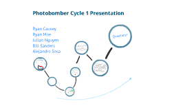 Cycle 1 Presentation