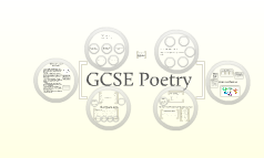 The GCSE Poetry Questions