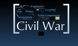 The Civil War: Causes