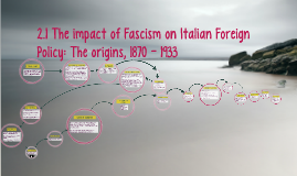 Copy of 2.1 The impact of Fascism on Italian Foreign Policy: The ori