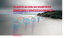 Copy of CLASIFICACION DE NUESTROS DERECHOS CONSTITUCIONALES