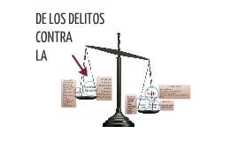 Copy of Título X código penal guatemala