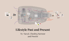 Copy of Lifestyle Past and Present