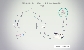 Створення презентації за допомогою сервісу Prezi