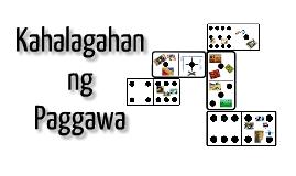 kahalagahan ng asignatura Sana'y bigyan man lang ng halaga ng tao ang wika sa lipunan, sapagkat ito ang paraan upang makapagkilanlan ang mga tao, magkaintindihan at makapag komunikasyon ng.