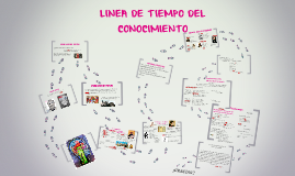 Copy of LINEA DE TIEMPO DEL CONOCIMIENTO